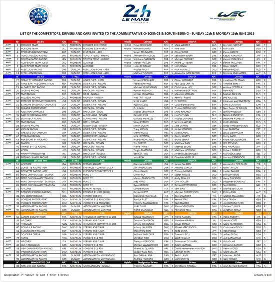 2016年勒芒24小时耐力赛参赛名单