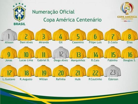巴西队美洲杯球衣号码:吉尔4号 奥古斯托18号