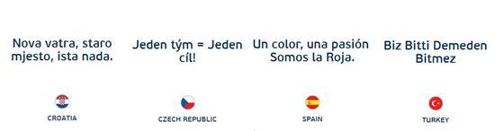 D组:克罗地亚,捷克,西班牙,土耳其
