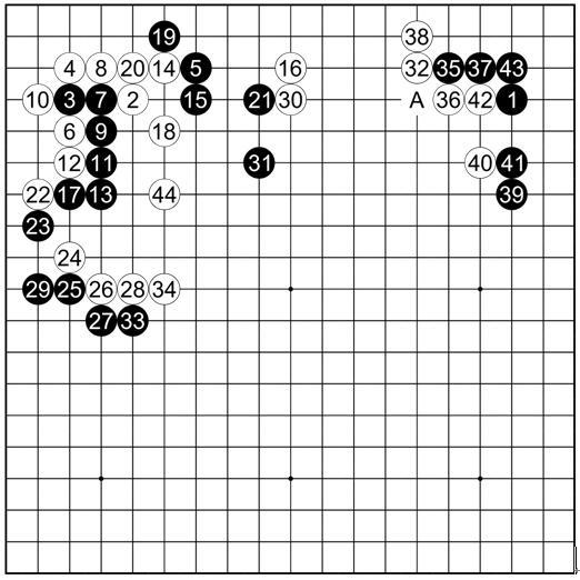 谱1鹿盐利玄执黑vs本因坊算砂(误打误撞的首秀) 大约庆长5(1600)年