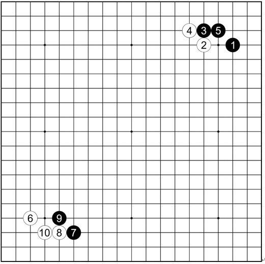 图1定式形成的次序