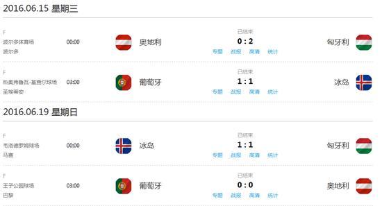 F组4场比赛有3场踢平