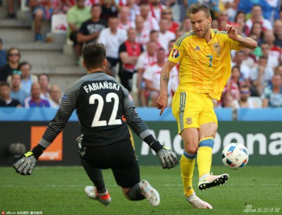 gif-疼!法比安斯基救球时遭乌克兰球员飞踹