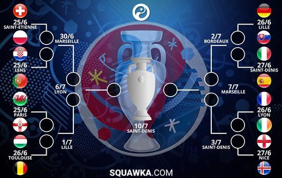 这16强对阵决赛会是谁对谁?
