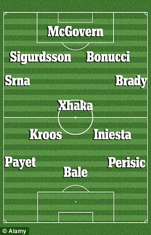 英媒评选的欧洲杯小组赛最佳阵容(4-3-3)