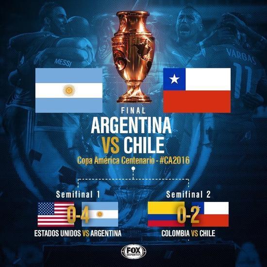 决赛还是阿根廷vs智利