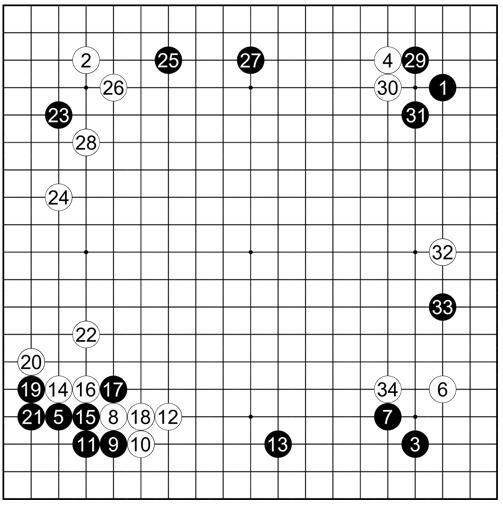 谱22田村保寿先 vs本因坊秀栄明治37(1904)年7月10日