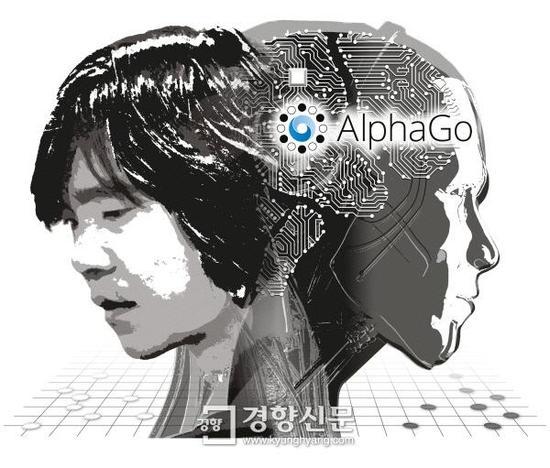 AlphaGo到底应不应该算到人类排名里呢?