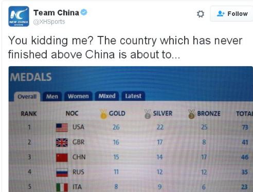 新华社的推特很气恼