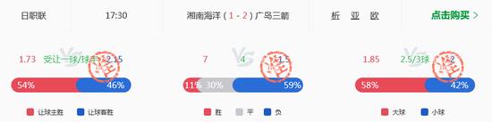 小炮日职大小球8中8!