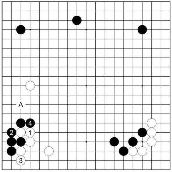 图15 α的想法