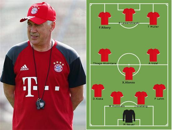 安帅在拜仁的4-3-3体系