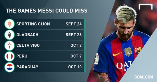 梅西缺席的5场比赛