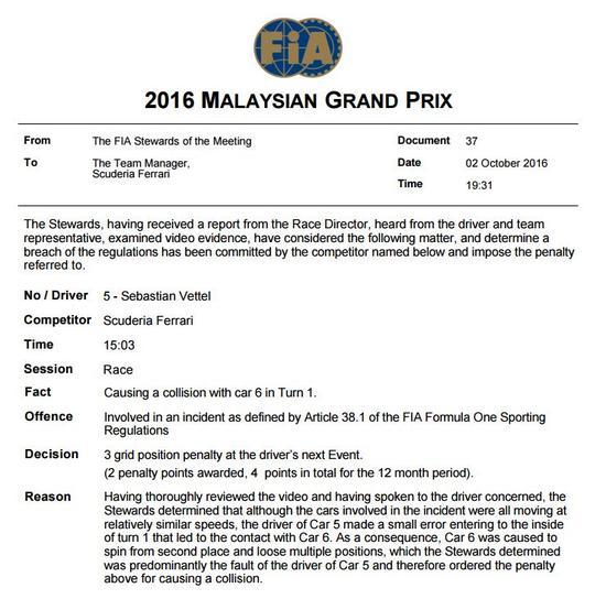 FIA针对维泰尔的处罚文件