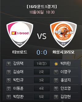 韩联赛官网截图,朴廷桓排进了10月6日第16轮的上场名单第5台对阵金庭贤