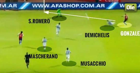阿根廷失球示意图