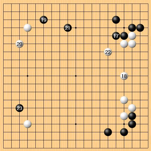 实战黑17是国家队研究组的下法,认为右边打入本身并不好。第二局李世石接受了国家队棋手们的下法。