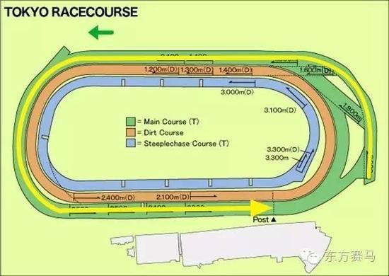 图/Horse Racing in Japan