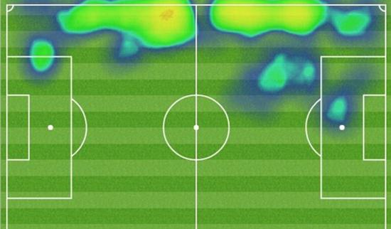 阿隆索对阵埃弗顿时的表现,全攻全守上下自如,堪称左路天尊