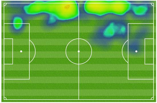 切尔西球员马科斯-阿隆索在5-0埃弗顿比赛中的热图
