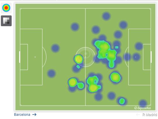 对阵皇马,梅西的热点图