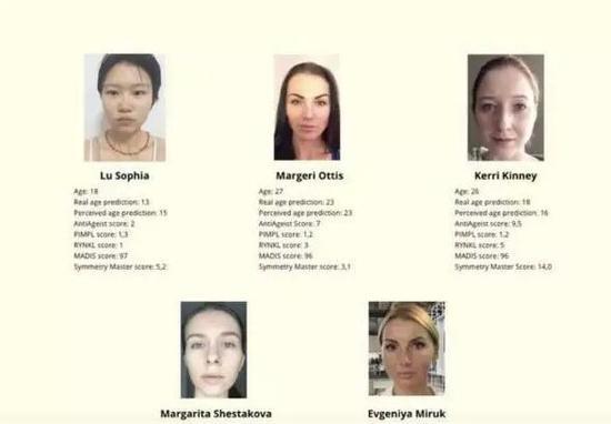图:人工智能选美比赛的获胜者,该结果表现出了对非白人面孔的歧视(来源:Beauty.AI)