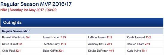 NBA最新常规赛赔率