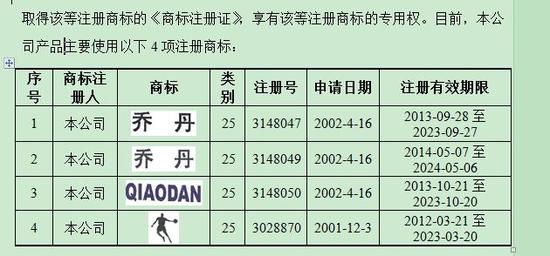 乔丹体育注册商标