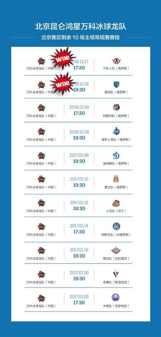 北京赛区剩余主场常规赛赛程