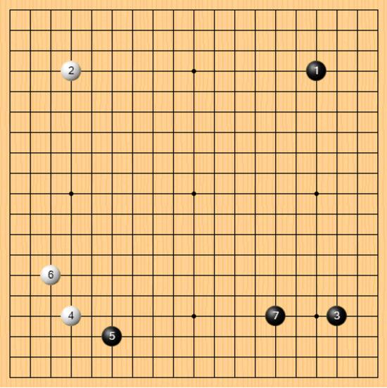 李昌镐九段的执黑布局采用了二间跳守角的阿尔法新布局