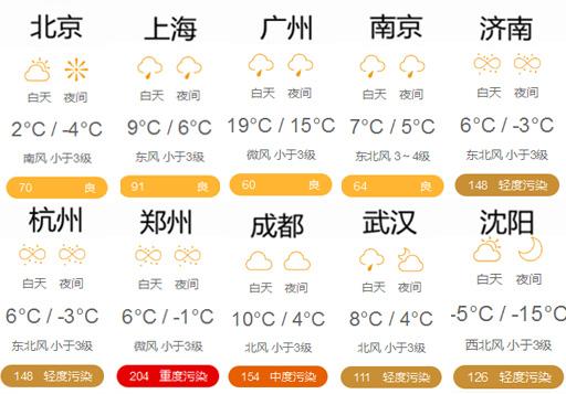 晚报:篮协罚单翟晓川禁赛3场