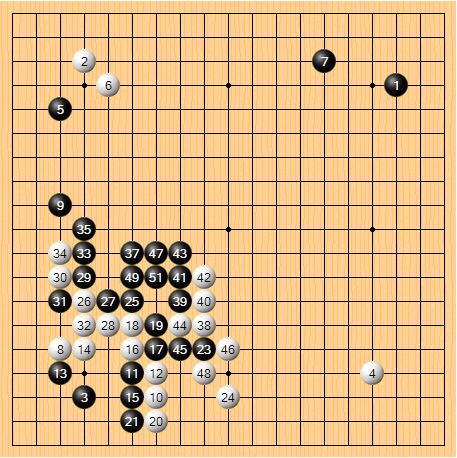 井山裕太(白) AlphaGo(黑)
