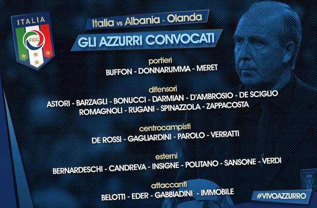 意大利国家队新名单