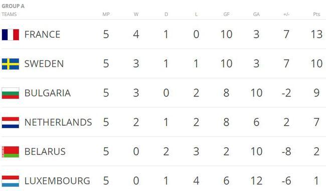 噩梦!荷兰沉没再沉没 欧洲杯后又无缘世界杯?
