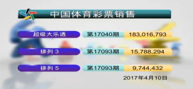 大乐透2注追加头奖1168万落2地 奖池35.72亿