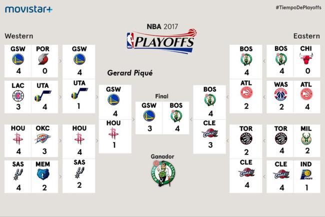皮克预测NBA总冠军:不是勇士骑士 MVP会是他_12bet备用网址