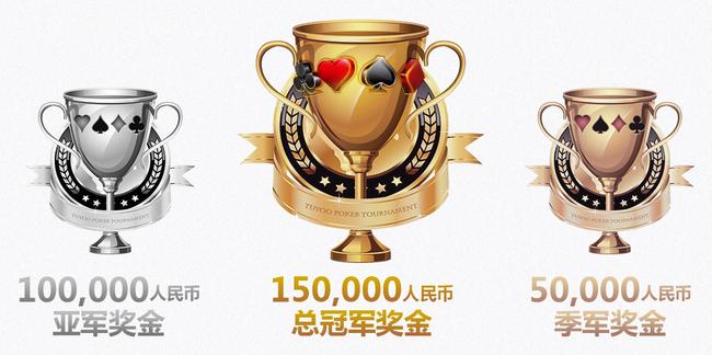 总决赛奖金