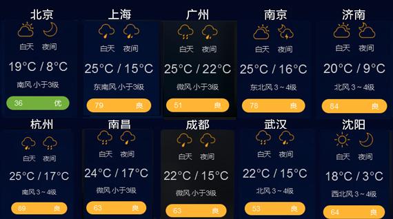 晚报:北京北控官宣高洪波上任