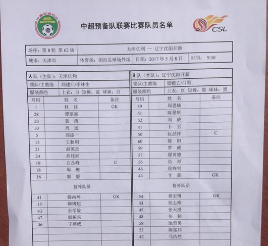 天津亿利vs辽宁沈阳开新预备队首发阵容