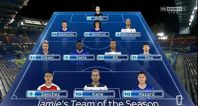卡拉格评选的赛季最佳11人