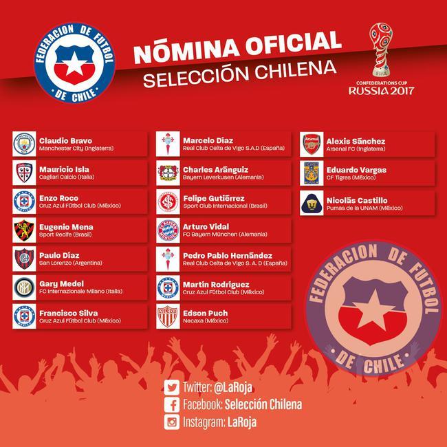 智利联合会杯部分大名单公布 比达尔桑切斯领衔