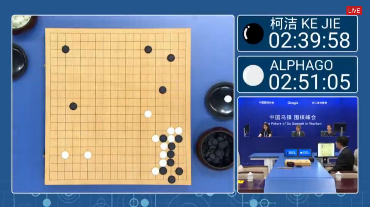 人机大战第一局:AlphaGo执白1/4子战胜柯洁的照片 - 22