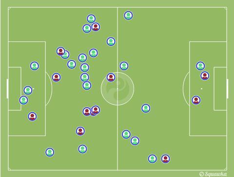 曼联抢头球占据绝对优势(绿色为成功),费莱尼一人就抢下15次