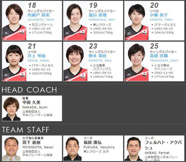 什么最补肾 日本女排公布大奖赛18人大名单 荒木绘里香无