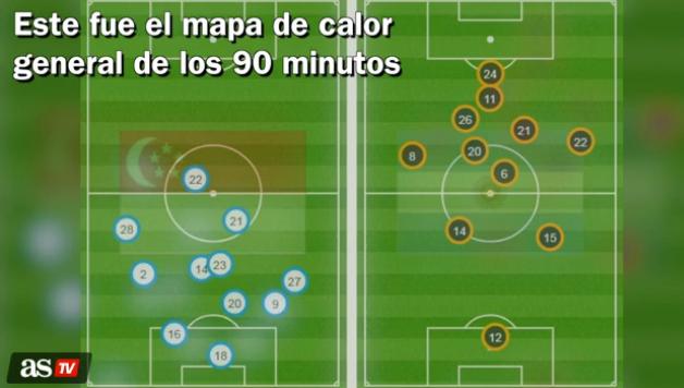 阿根廷球员实际站位(右)