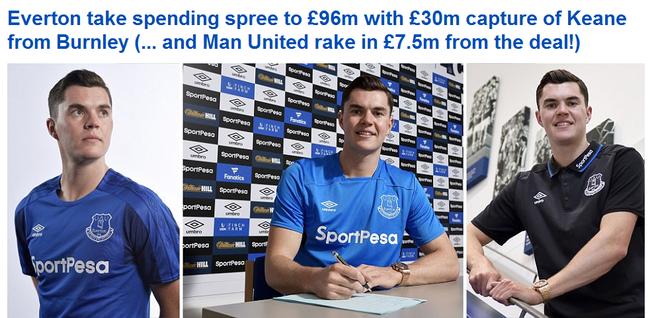 埃弗顿已经花了9600万英镑