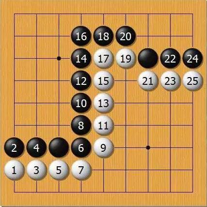 图5:2子局例子,中国规则黑棋41子,需还白1子,最终黑棋40子,负半子。