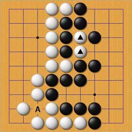 图1:终局时刻,其中A处有1个提子。