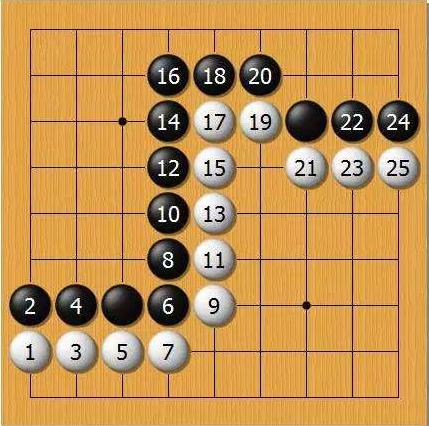 图4:2子局例子,日本规则双方均为27目,和棋