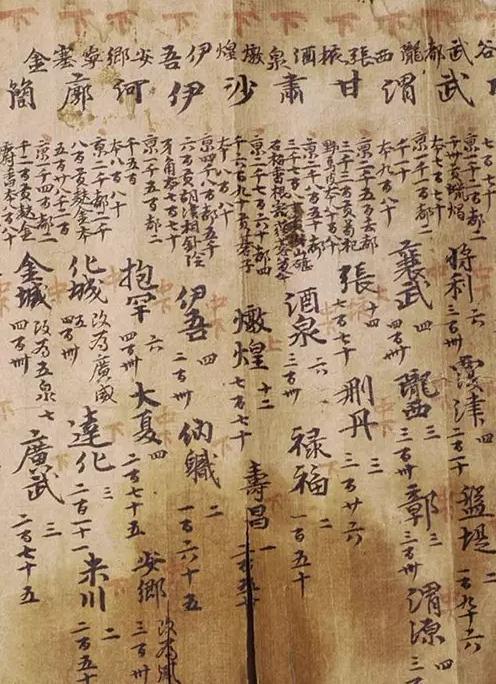 《地志残卷》卷首部分    敦煌市博物馆藏    敦煌研究院/图